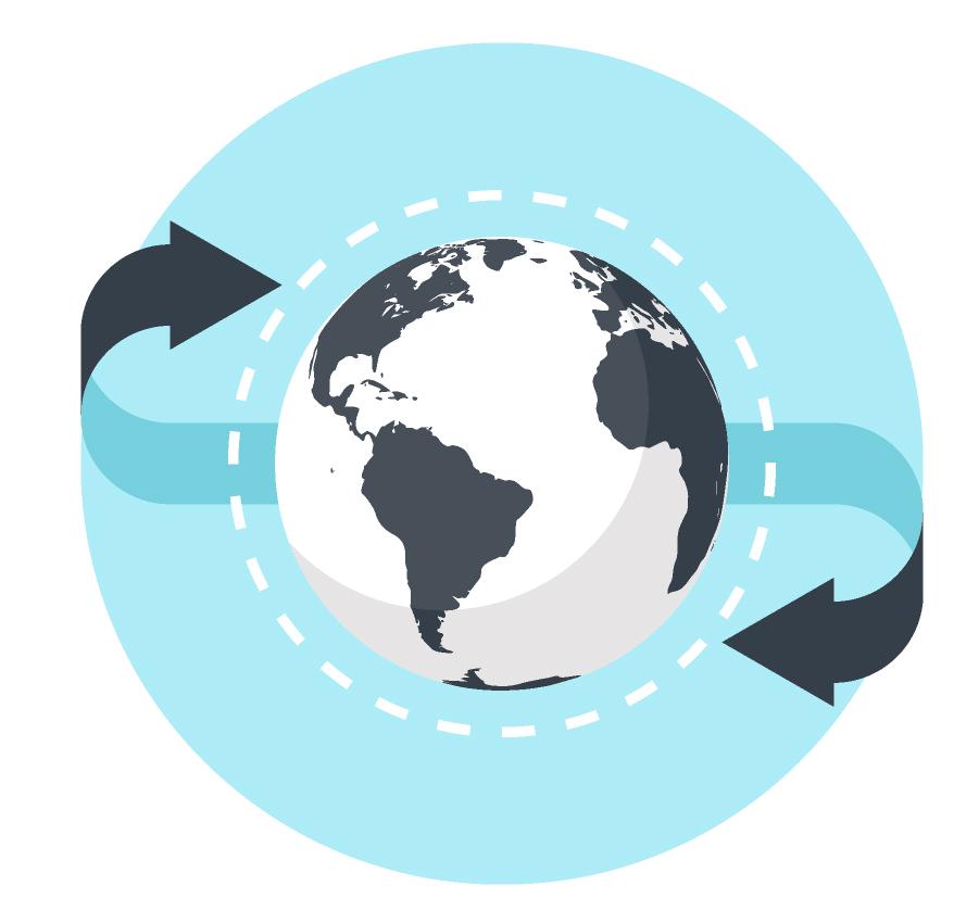 global_investieren